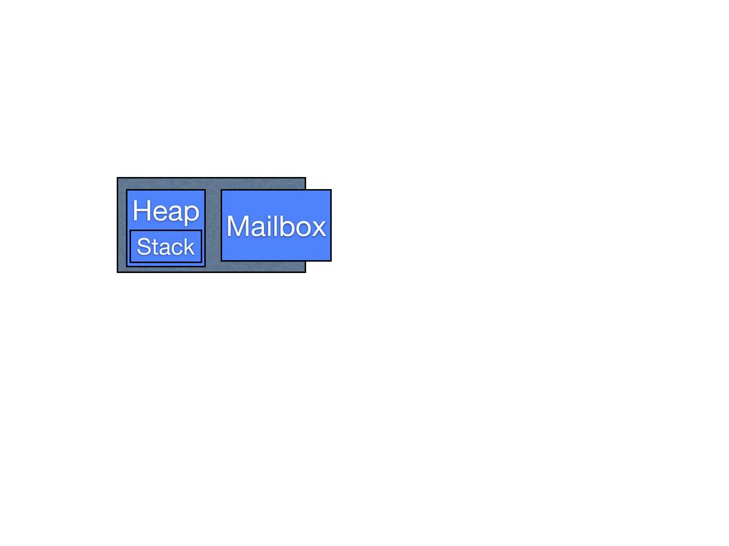 Heap Mailbox Stack