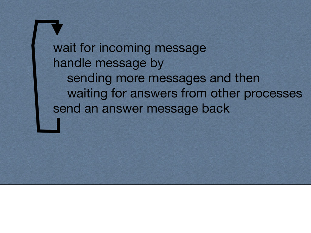 wait for incoming message handle message by sen...