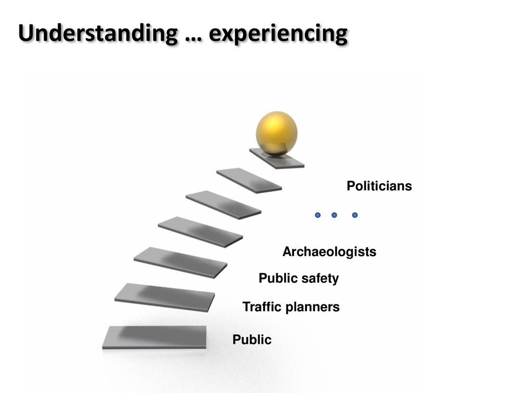 Politicians Public safety Archaeologists Public...