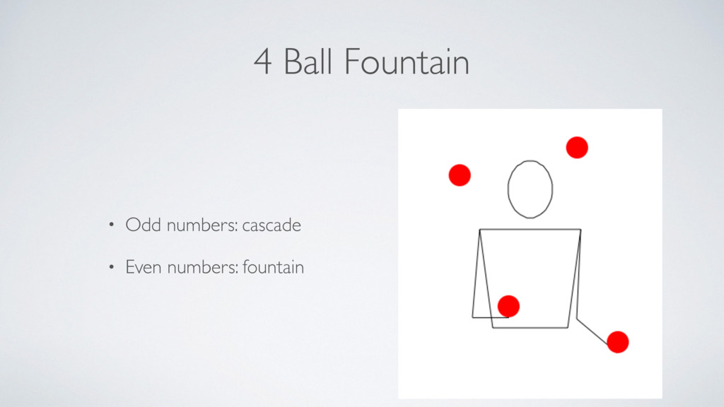 4 Ball Fountain • Odd numbers: cascade • Even n...