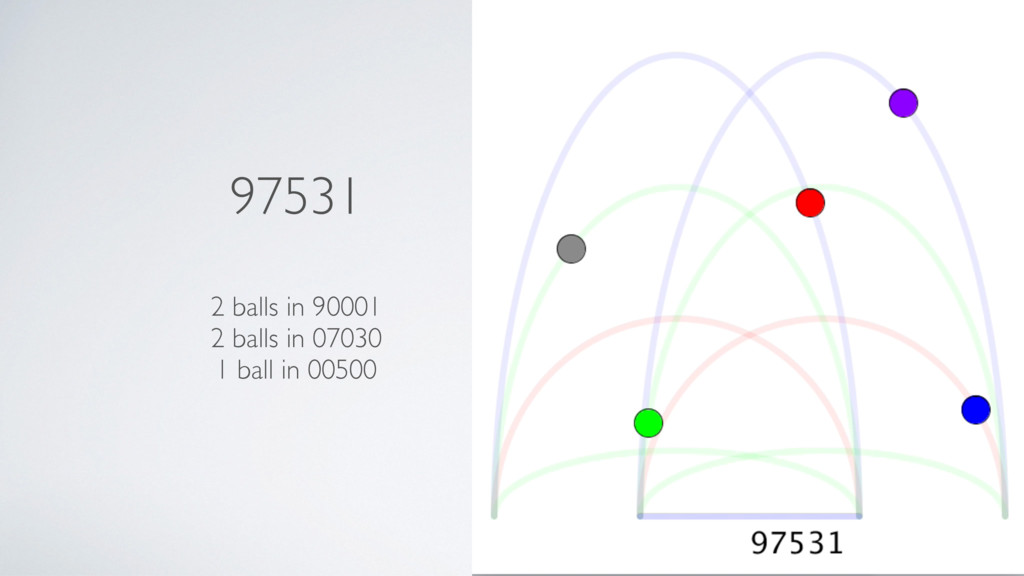 97531 2 balls in 90001 2 balls in 07030 1 ball ...