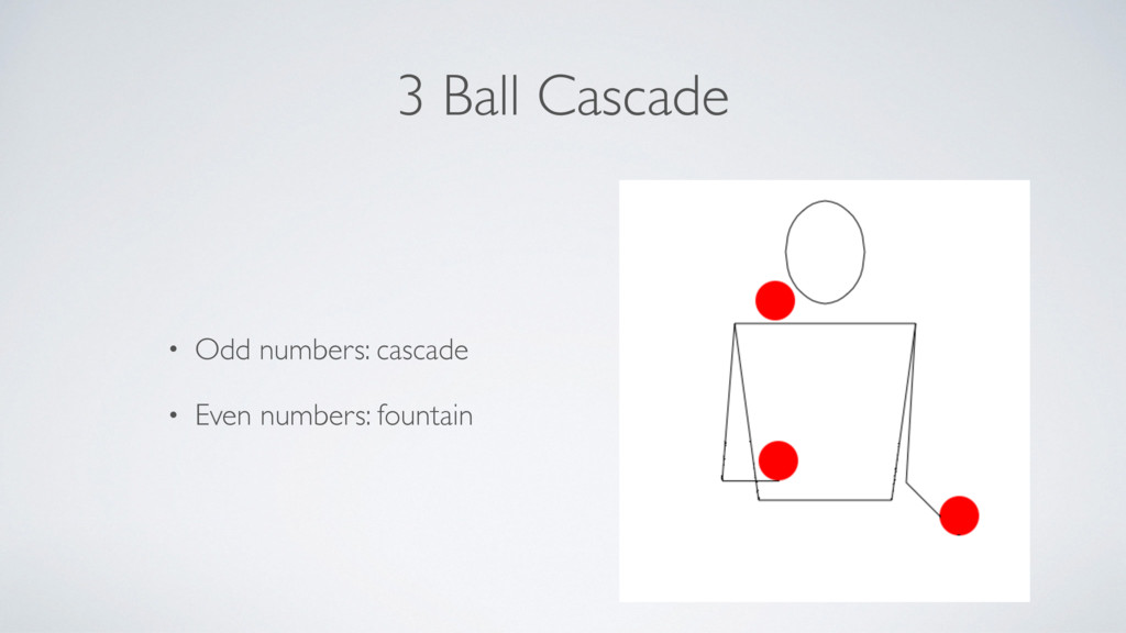 3 Ball Cascade • Odd numbers: cascade • Even nu...