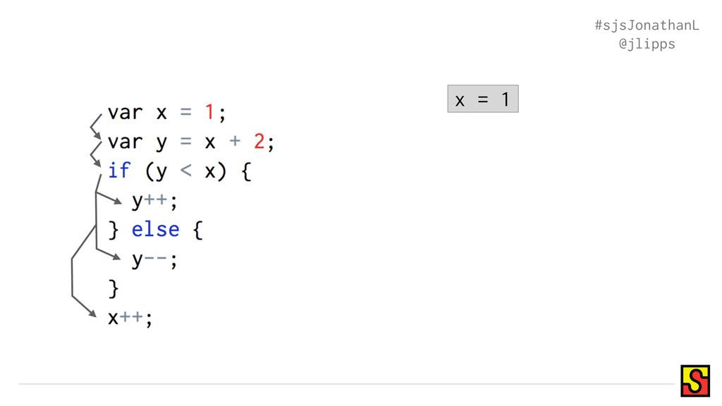 x = 1 #sjsJonathanL @jlipps