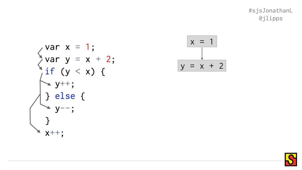 x = 1 y = x + 2 #sjsJonathanL @jlipps