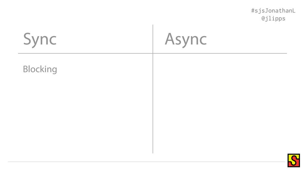 Sync #sjsJonathanL @jlipps Async Blocking