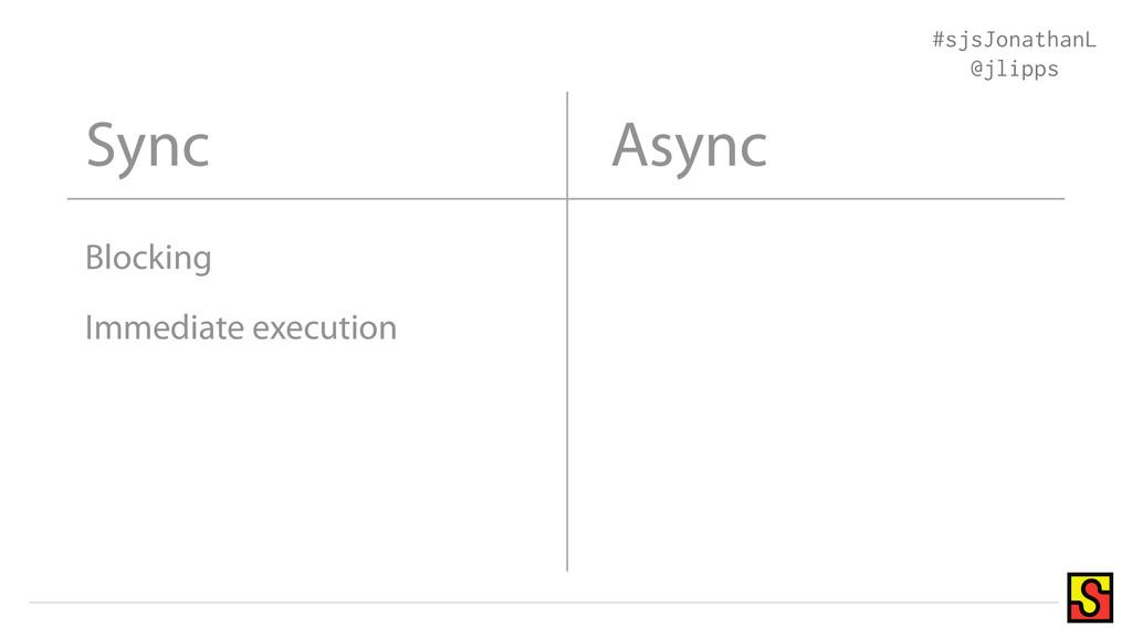Sync #sjsJonathanL @jlipps Async Blocking Immed...