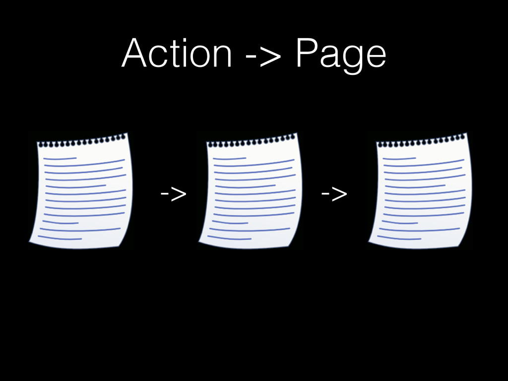 Action -> Page -> ->