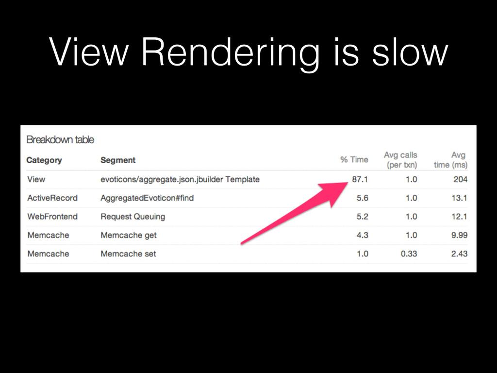 View Rendering is slow