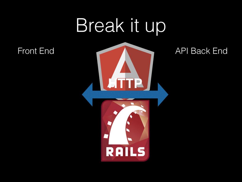 Break it up HTTP Front End API Back End