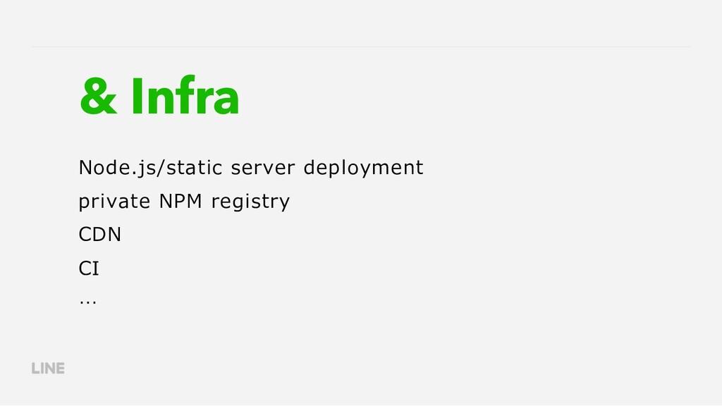 & Infra Node.js/static server deployment privat...