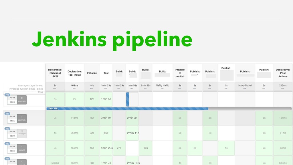 Jenkins pipeline
