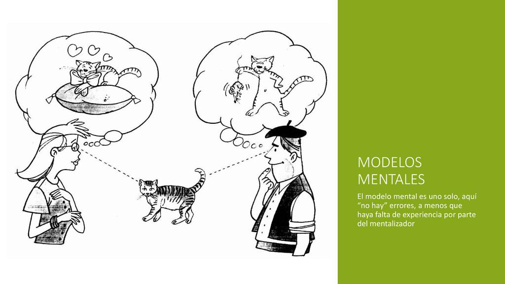 MODELOS MENTALES El modelo mental es uno solo, ...