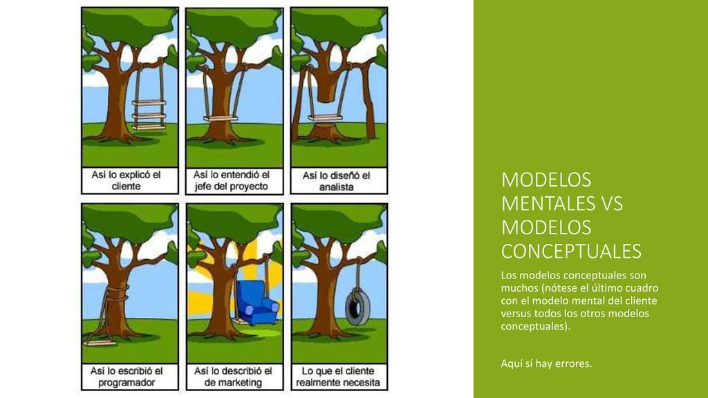 MODELOS MENTALES VS MODELOS CONCEPTUALES Los mo...