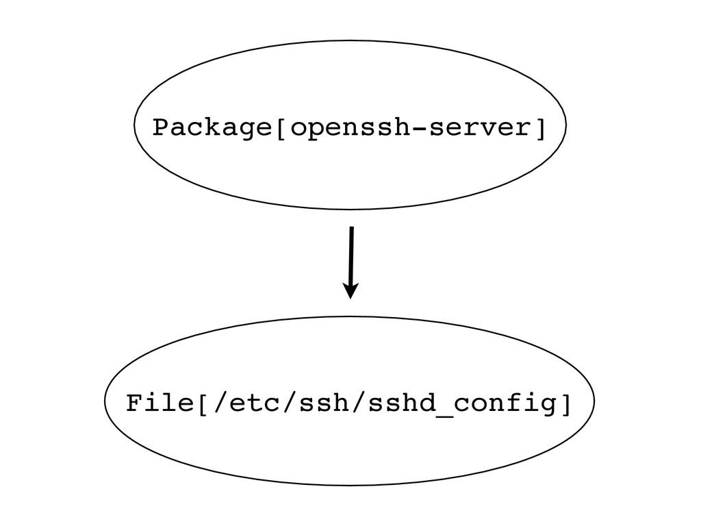 Package[openssh-server] File[/etc/ssh/sshd_conf...