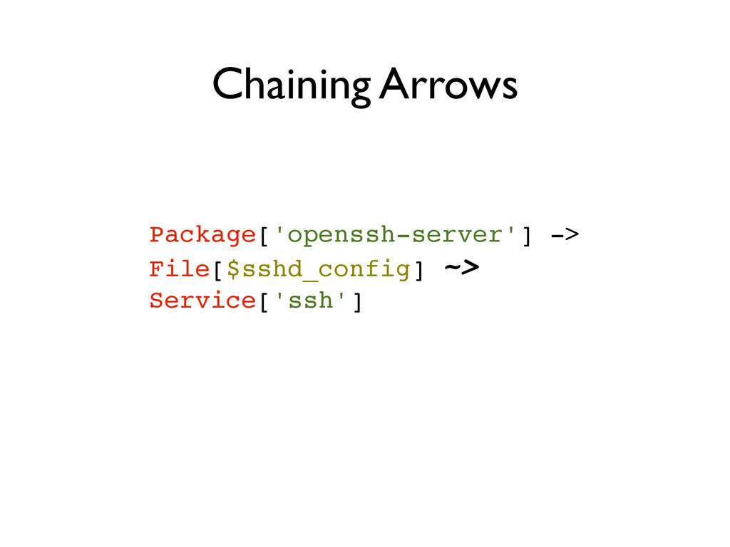 Package['openssh-server'] ->! File[$sshd_config...