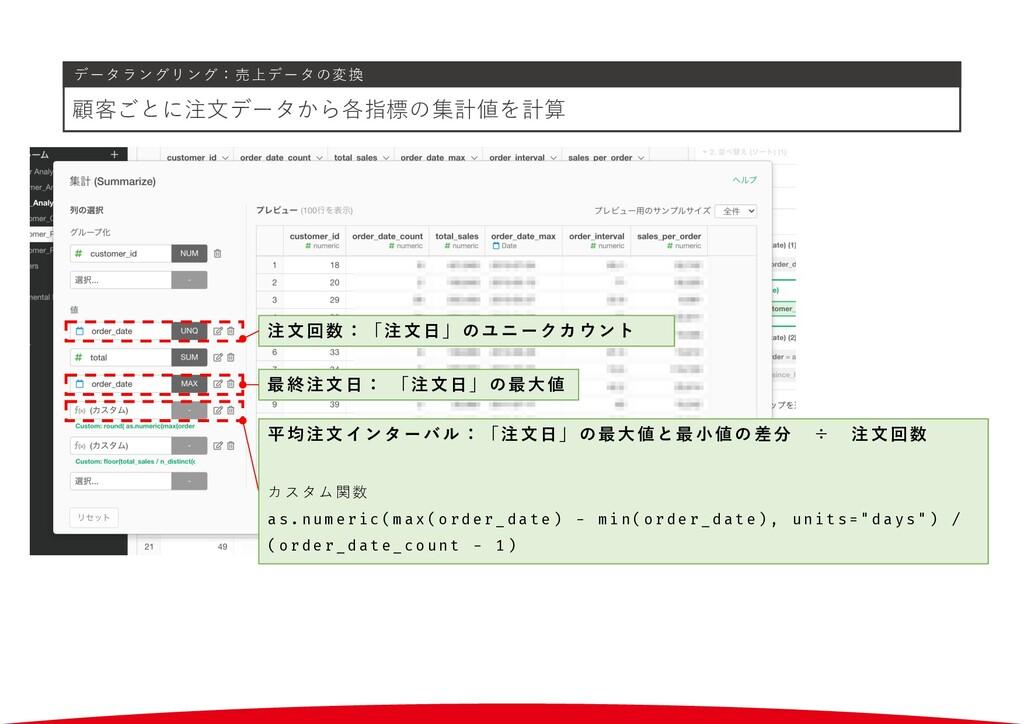 データラングリング:売上データの変換 顧客ごとに注⽂データから各指標の集計値を計算 注⽂回数:...
