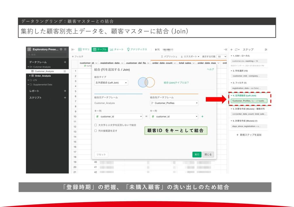 データラングリング:顧客マスターとの結合 集約した顧客別売上データを、顧客マスターに結合 (J...