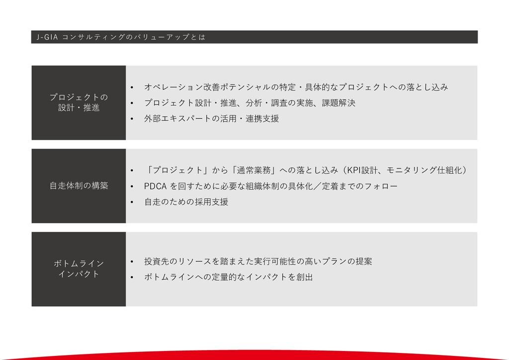 J-GIA コンサルティングのバリューアップとは プロジェクトの 設計・推進 • オペレーショ...