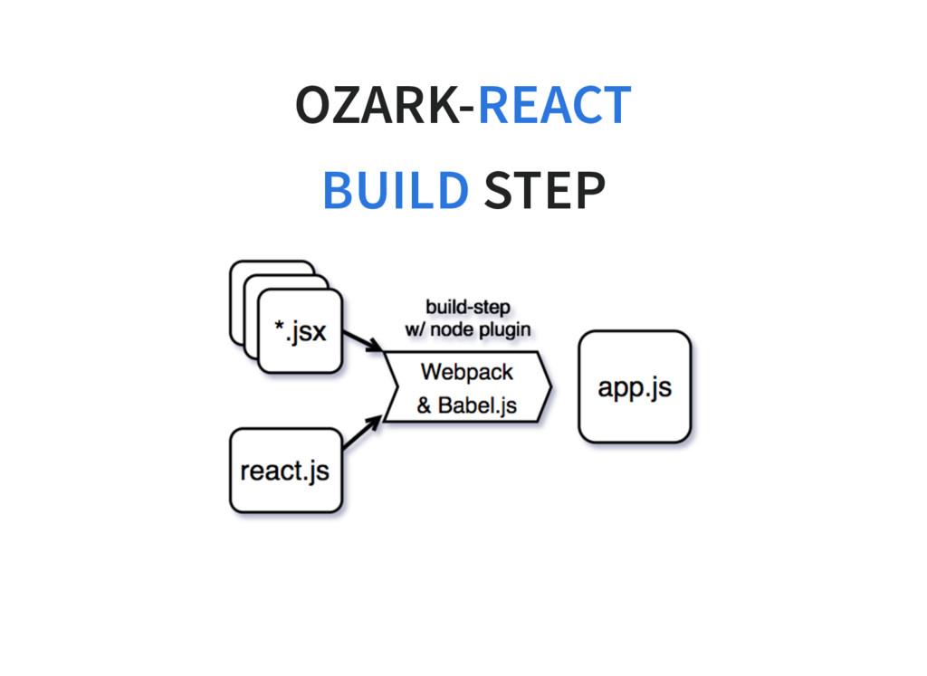 OZARK- STEP REACT BUILD
