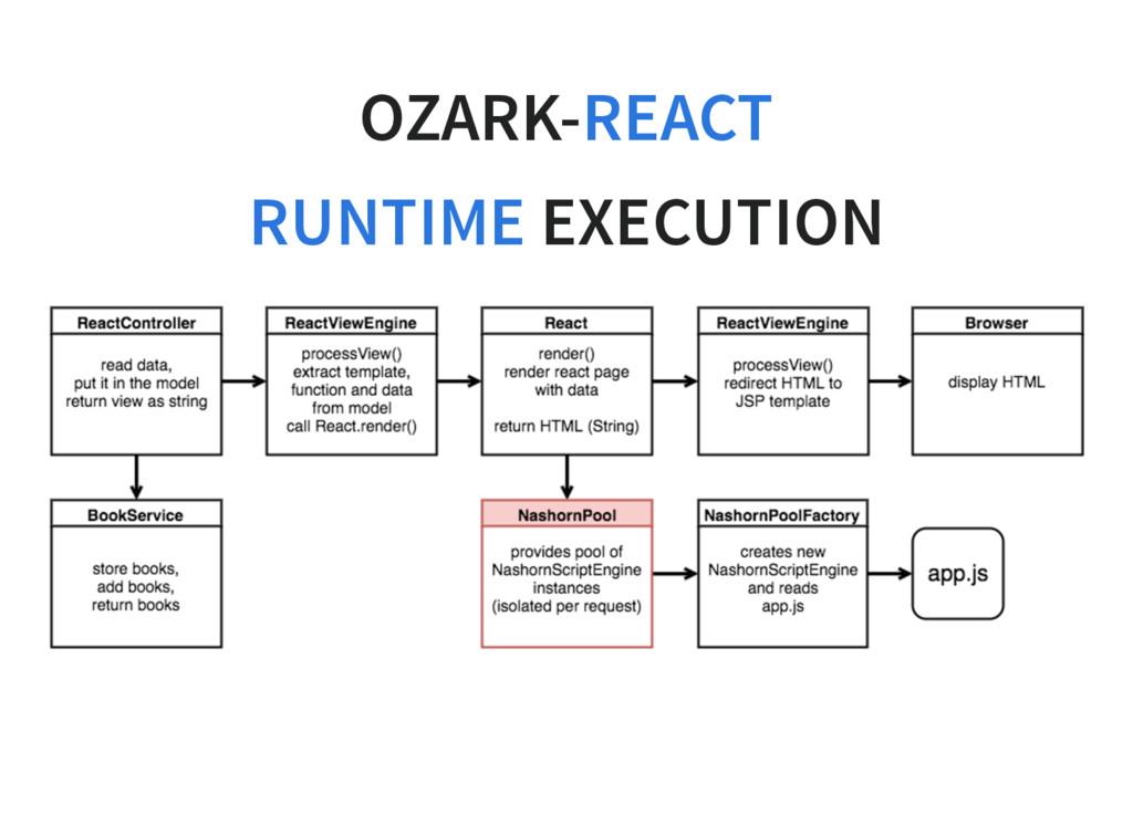 OZARK- EXECUTION REACT RUNTIME