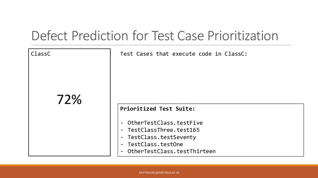 Defect Prediction for Test Case Prioritization ...