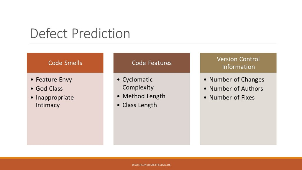 Defect Prediction Code Smells • Feature Envy • ...