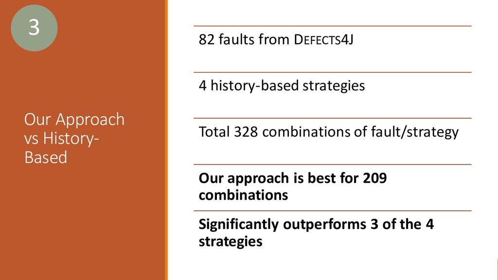 Our Approach vs History- Based 82 faults from D...