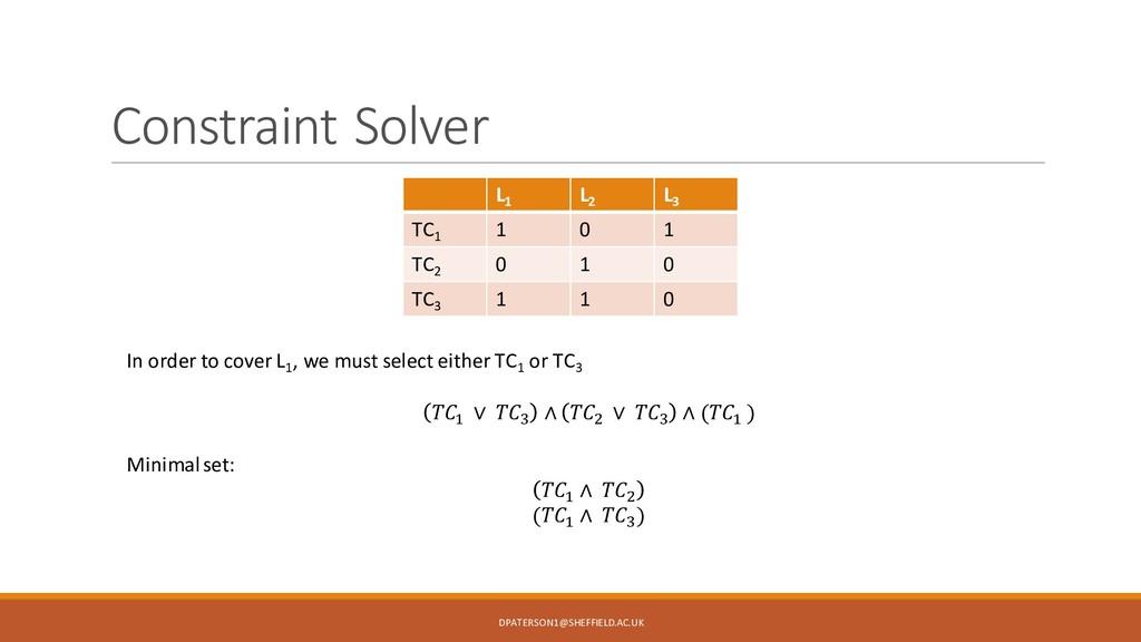 Constraint Solver L1 L2 L3 TC1 1 0 1 TC2 0 1 0 ...