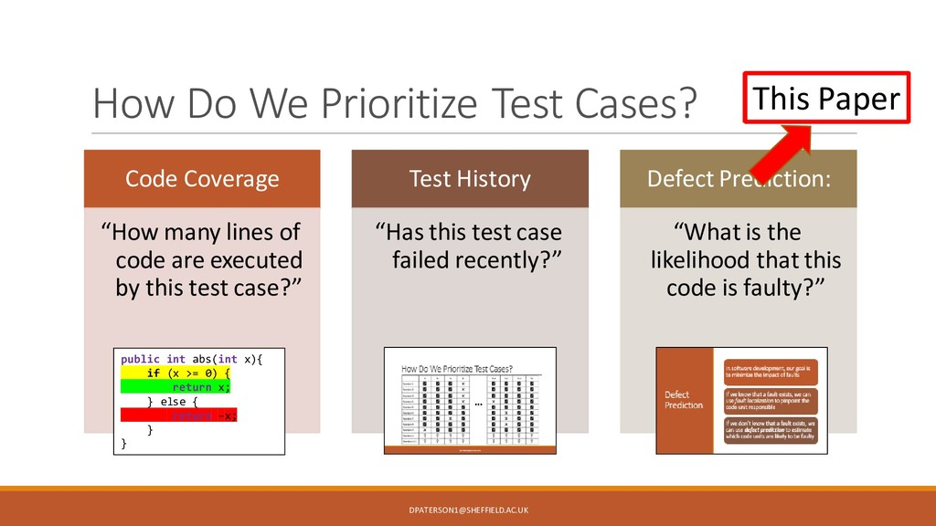 How Do We Prioritize Test Cases? Code Coverage ...