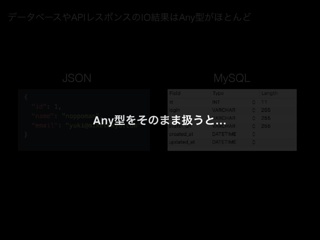 σʔλϕʔεAPIϨεϙϯεͷIO݁ՌAnyܕ͕΄ͱΜͲ JSON MySQL AnyܕΛ...