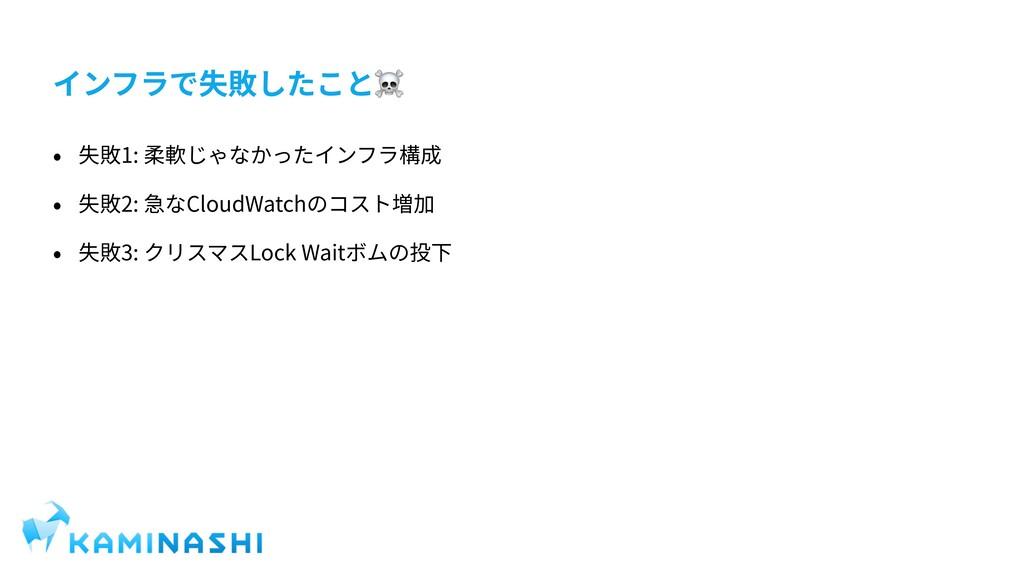 ☠ 1: 2: CloudWatch 3: Lock Wait