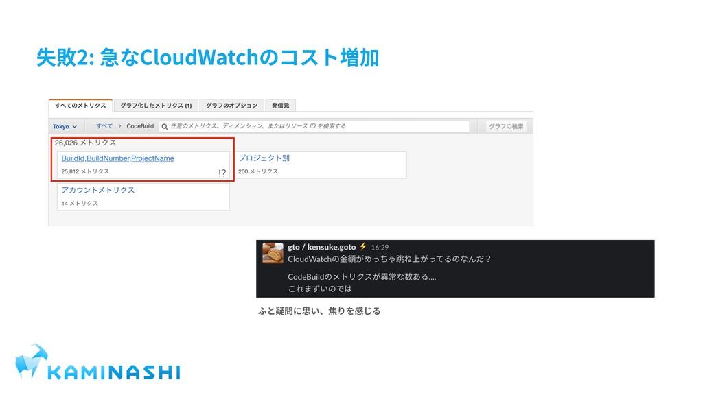 2: CloudWatch