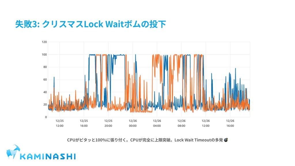 3: Lock Wait CPU 100% 築 CPU Lock Wait Timeout 💣