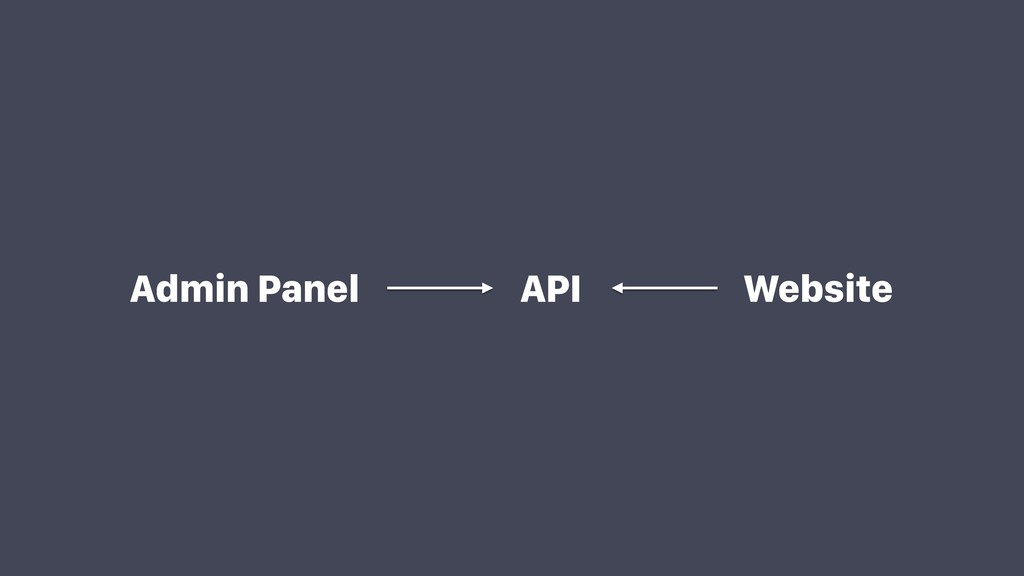 Admin Panel API Website