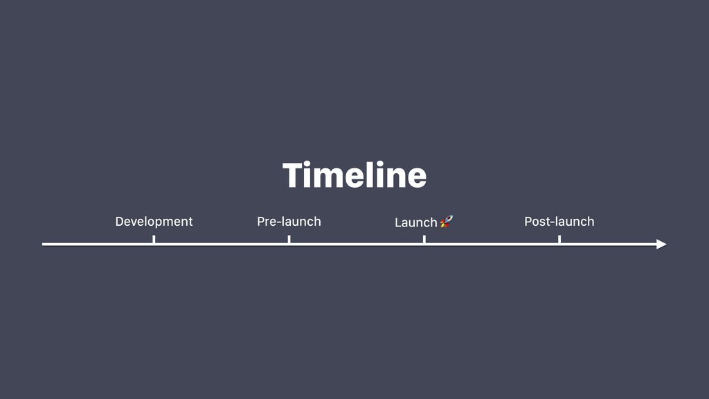 Timeline Development Pre-launch Launch  Post-la...