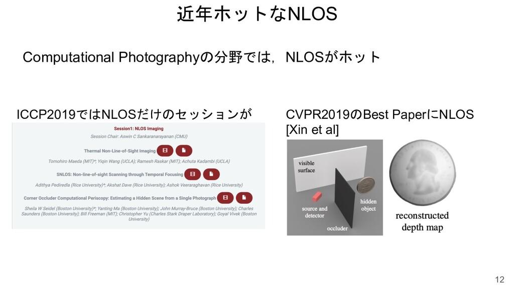 近年ホットなNLOS 12 Computational Photographyの分野では,NL...