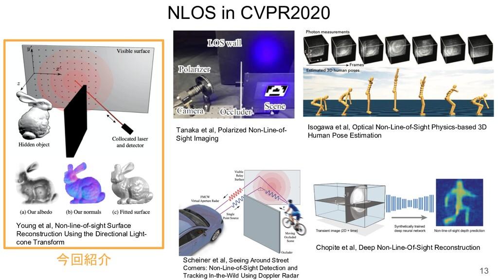 今回紹介 NLOS in CVPR2020 13 Chopite et al, Deep No...