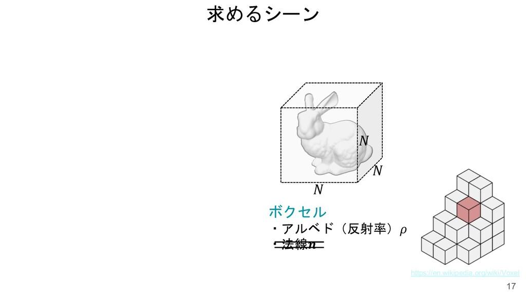 """求めるシーン 17 ボクセル ・アルベド(反射率)! ・法線"""" https://en.wiki..."""