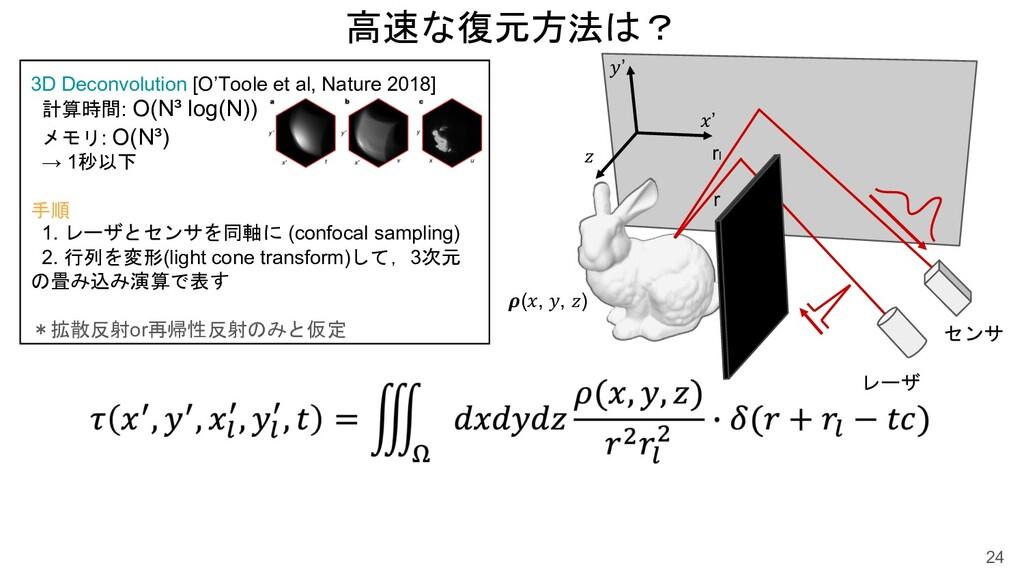"""高速な復元方法は? 24 !' """"' # センサ レーザ $(!, """", #) r rl 3D..."""