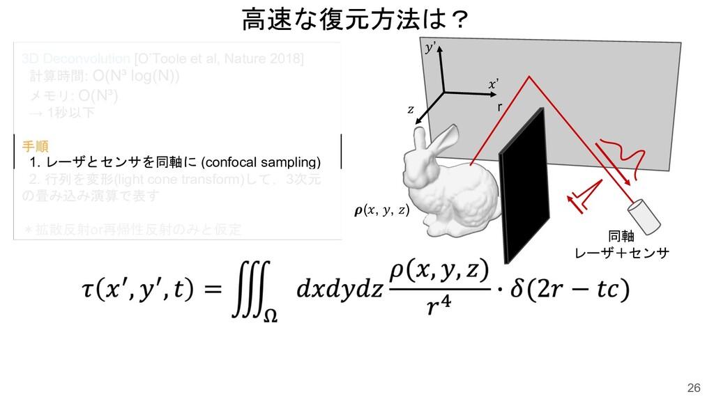 """高速な復元方法は? 26 !' """"' # 同軸 レーザ+センサ $(!, """", #) r 3D..."""