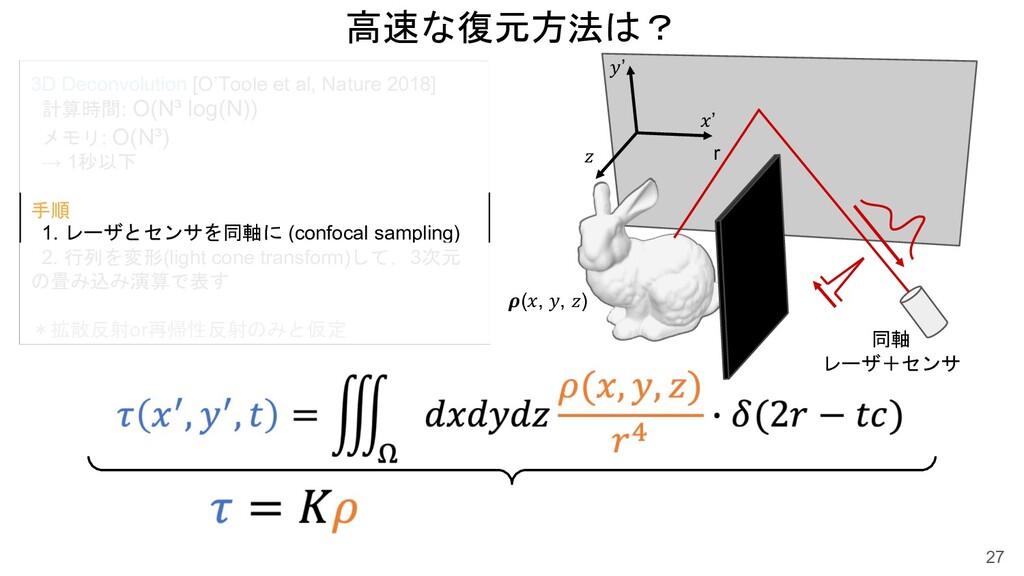 """高速な復元方法は? 27 !' """"' # $(!, """", #) r 同軸 レーザ+センサ 3D..."""