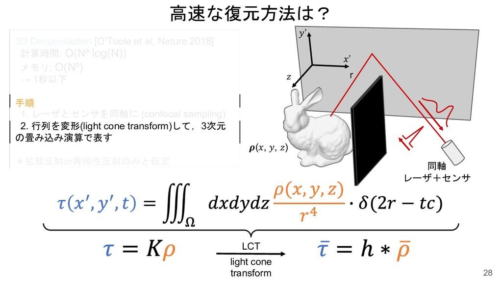 """高速な復元方法は? 28 !' """"' # $(!, """", #) r light cone tr..."""