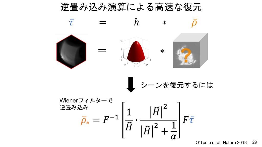 """逆畳み込み演算による高速な復元 29 ̅ """" = ℎ ∗ ̅ & シーンを復元するには = ∗..."""