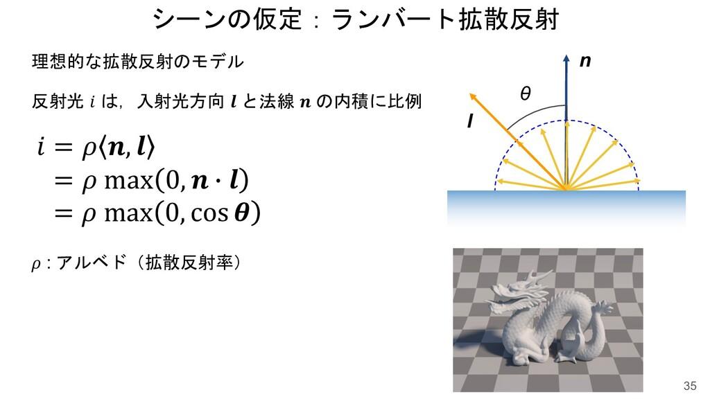 """理想的な拡散反射のモデル 反射光 ! は,入射光方向 """" と法線 # の内積に比例 $ : ア..."""