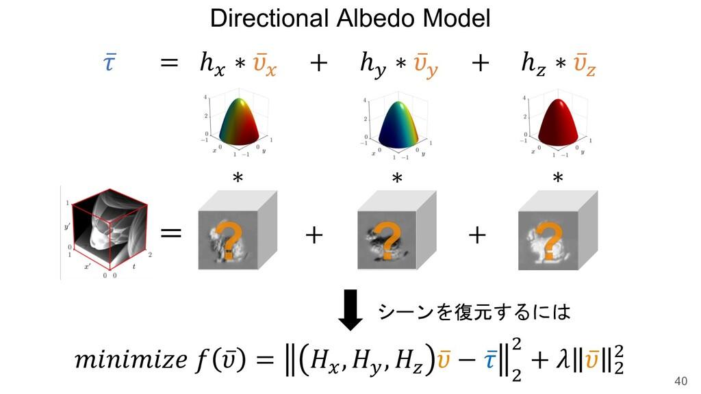 "Directional Albedo Model 40 !""#""!""$% & ̅ ( = *+..."