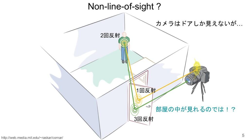 Non-line-of-sight ? 5 1回反射 2回反射 3回反射 カメラはドアしか見え...
