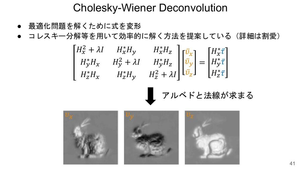 Cholesky-Wiener Deconvolution ● 最適化問題を解くために式を変形...