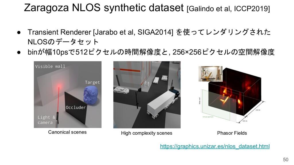 Zaragoza NLOS synthetic dataset [Galindo et al,...