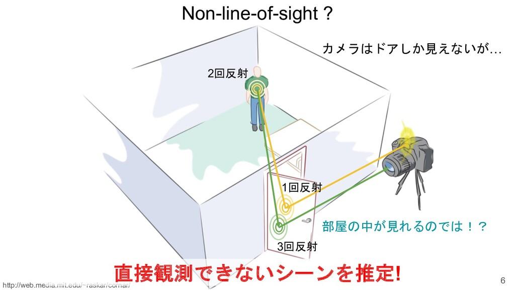 Non-line-of-sight ? 6 1回反射 2回反射 3回反射 カメラはドアしか見え...