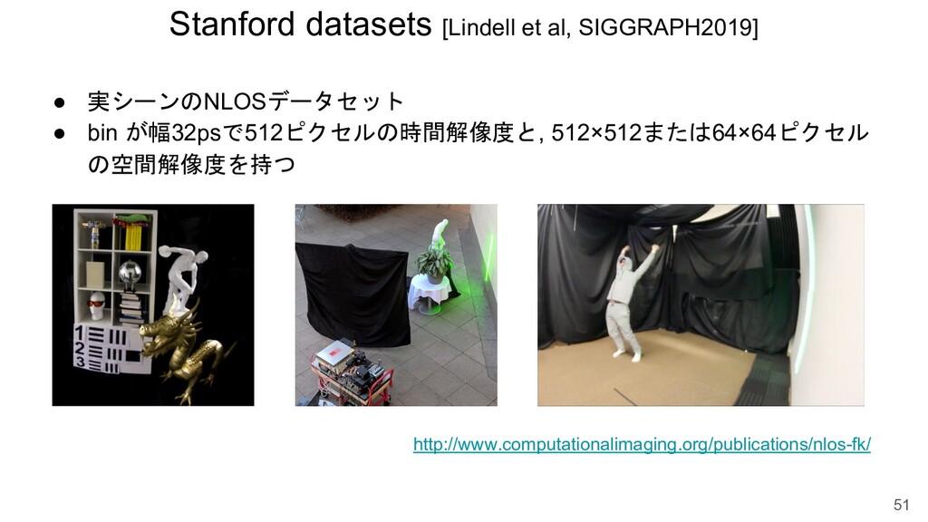 Stanford datasets [Lindell et al, SIGGRAPH2019]...